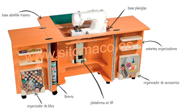 Muebles sitomaco for Muebles geminis